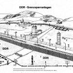 Erklärung der DDR Sperranlagen